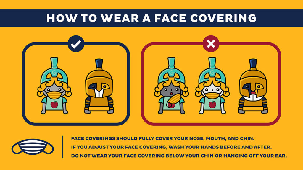 How to wear a face covering graphic